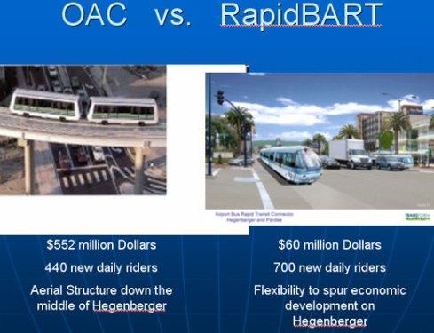OAC-vs-RapidBART