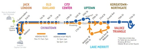 Broadway Shuttle Map